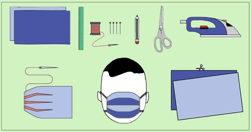 Evde Maske Yapımı