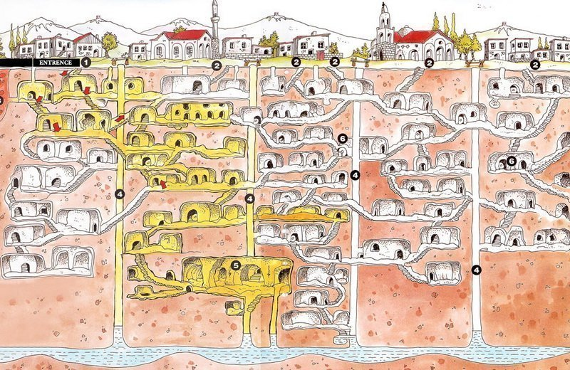 Kapadokya Yeraltı Şehirleri - Gizli Medeniyetleri